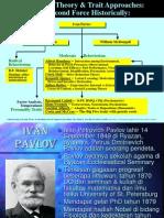 21. Pavlov