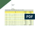 Selection Parameter in ME2L Dsb