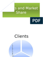 Clients and Market Share