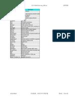 GSM Engineering ParametersZINa XML