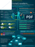 6_Millennial Leaders Infographic
