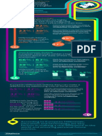 5_European Findings Infographic