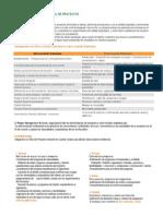 APP - Resumen