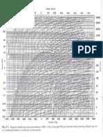 Diagrama P-H Amoniaco