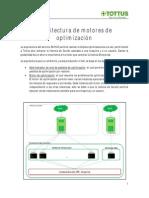 ArquitecturaMotoresOptimizacion
