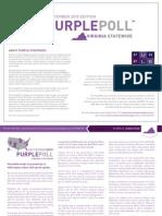 Purple Strategies VA Gov Poll