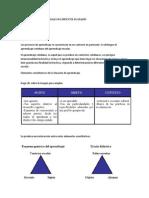 Los Procesos de Aprendizaje en Contextos Escolares