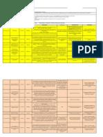 F06-9211-08 Programación Inducción