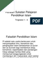 Huraian Sukatan Pelajaran Pendidikan Islam