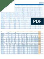 Timetable_42389_X6, 7, 7A, N7, X7 & 8
