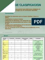 Evidencia No. 6 -Matriz de Clasificación-indiv