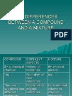 Simple Chemical Formula