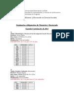 Oferta seminarios obligatorios 2013 (2º cuatrimestre)_para alumnos