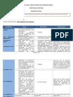 Formato de Portafolio 2 y Rubrica