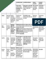 Autoimune Tabela.docx