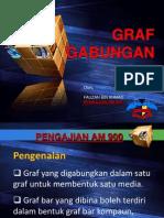 Graf Gabungan 2012