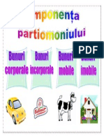 componentele patrimoniului