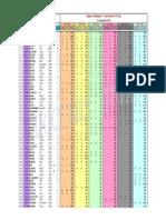 Valeurs_Nat_TT5_4x4_080913.pdf