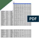 Liste Etablissements Prospection 13_secteur Gm