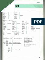 wordlist0001.pdf