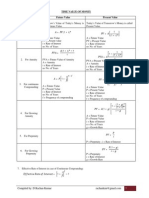Finance Formulae