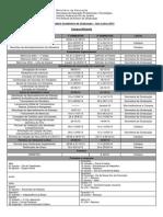 Calendario Acadêmico da Graduação_CNil_2013_final