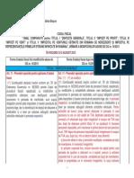 Tabel Comparativ OG 16 2013