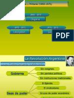 La Revolución Argentina