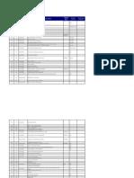 Códigos de UDCs