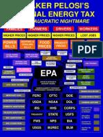 Pelosi Bureaucratic Nightmare