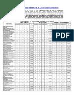 RME0913ps.pdf