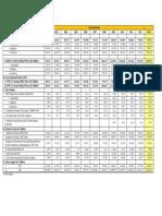 GDP Summary Indicators 2013 Q2