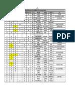 Clasificación-Circuito-Adidas-Masculina-FINAL.pdf