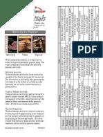 BearEssentials - Scholarly vs. Popular Articles