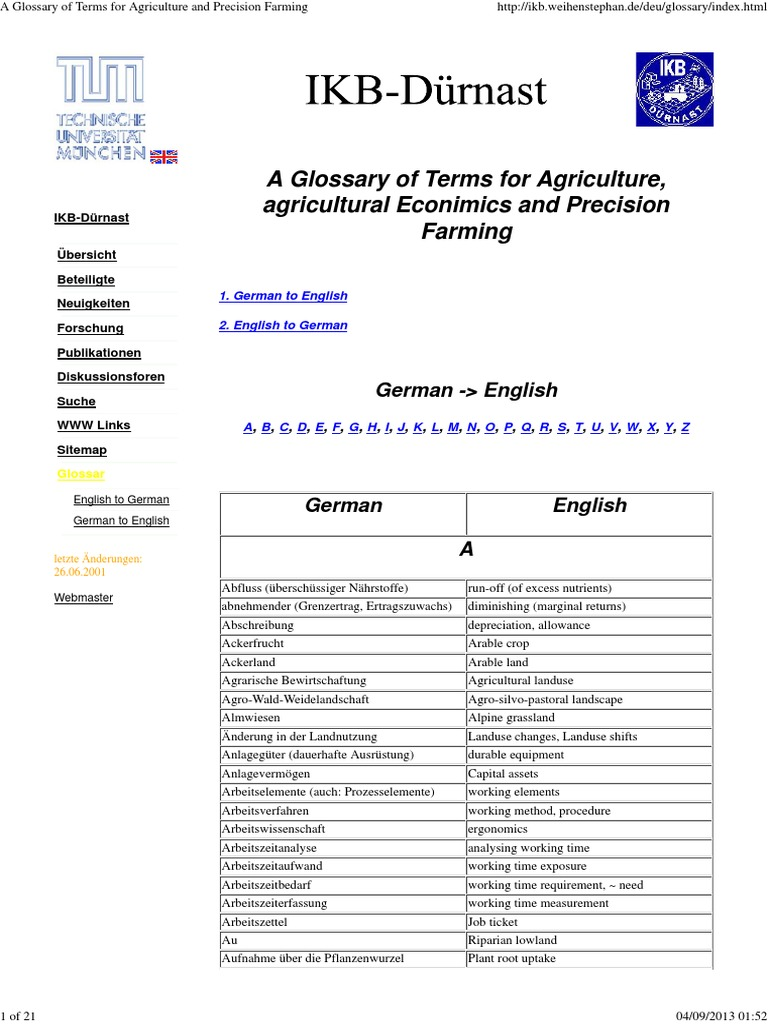 A Glossary of Terms for Agriculture and Precision Farming | Soil ...