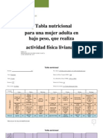 Tabla Nutricional de IMS