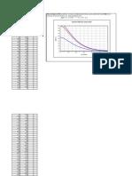 Grafico RQD FF