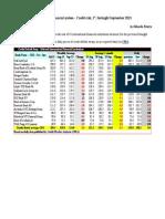 International financial system - Credit risk, 1st. fortnight September 2013