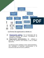 Resumen Derecho Administrativo-2