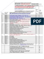 Emreg Overview