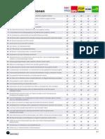 positionsvergleichbundestagswahl2013