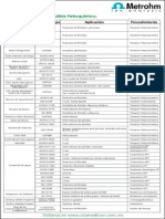 metodologia analisis petroquimico
