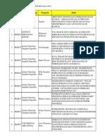 daftar-peserta-pimnas-2013