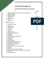 Demand List for Lab Apparatus