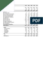 Vishleshan Case Study Financials