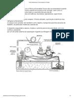 Sistema de Filtragem Para Retificas