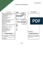 TM 10-3930-669-20  FORKLIFT TRUCK 6 K  DREXEL MDL R60SL-DC   PART 2