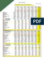 Bolivia – GDP 2013