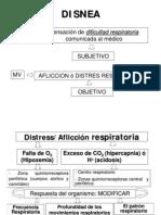 Power Disnea
