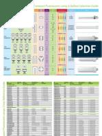 63987 CFL Selection Guide Tcm201-20507